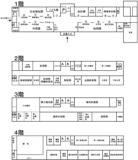 庁舎配置図HP用(H24.jpg