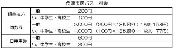 料金表(市).jpg