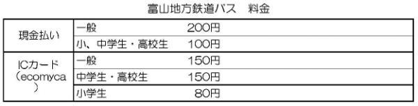 料金表(地鉄).jpg